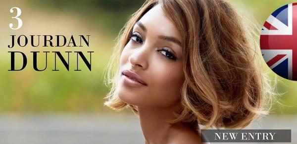 2015年度「世界で最も美しい顔100人」