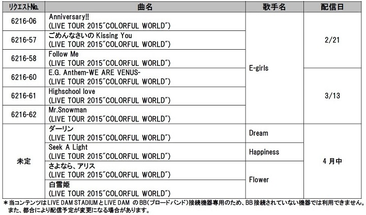 "LIVE TOUR 2015""COLORFUL WORLD"""