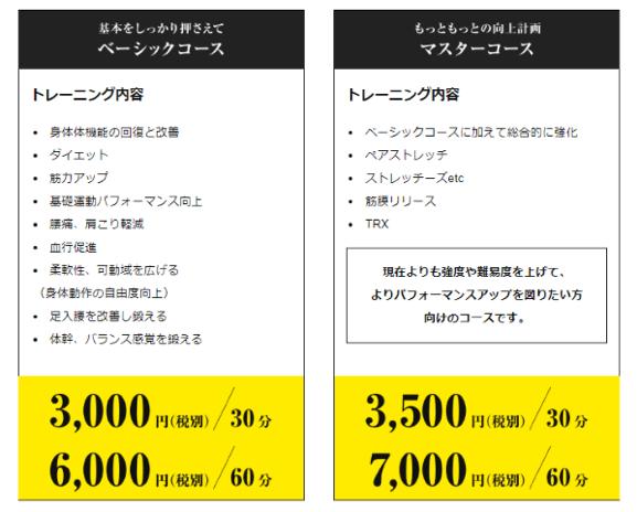 ジョイフィット-menu